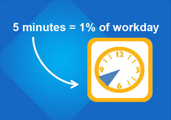Infographic: What's the value of 5 Minutes?