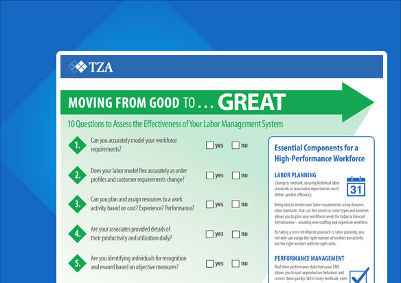 Labor Management System Assessment Infographic